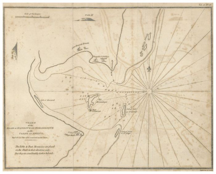 1810 chart of the Island of Mozambique, appearing in Africa PORTS & SHIPS maritime news