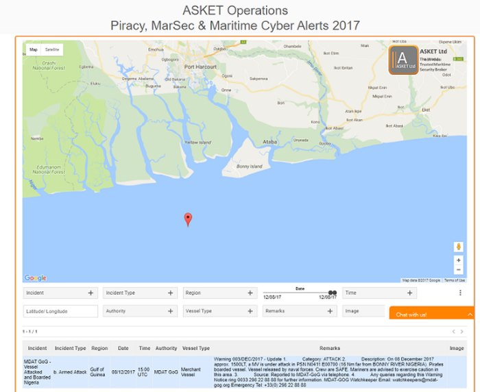 Map courtesy security broker Asket Ltd, featured in Africa PORTS & SHIPS maritime news