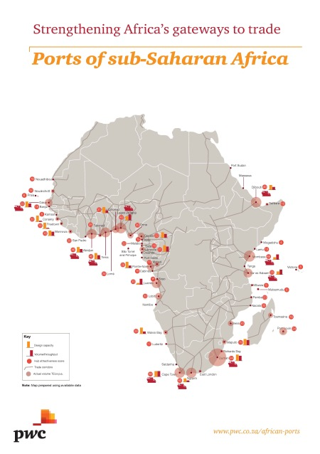 Sub-Saharan Africa's ports, as appearing in Africa PORTS & SHIPS maritime news