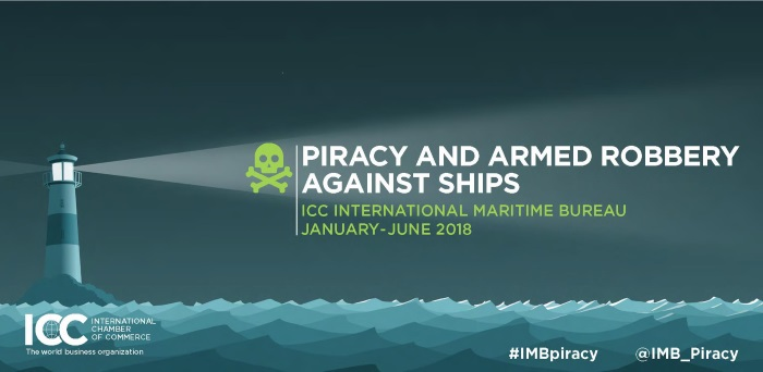 IMB Piracy Report infographic, appearing in Africa PORTS & SHIPS maritime news
