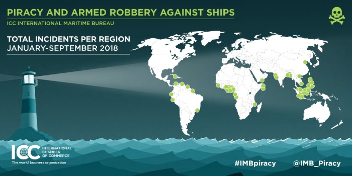 IMB Report Infographics, featuring in Africa PORTS & SHIPS maritime news