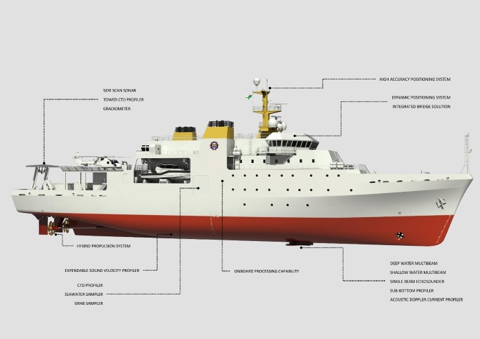 Diagram of the new hydrographic survey vessel as she is expected to look, featured in Africa PORTS & SHIPS maritime news. Image courtesy Unique Group