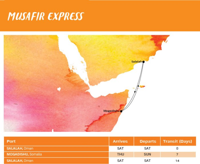 Musafir Express timetable, featured in Africa PORTS & SHIPS