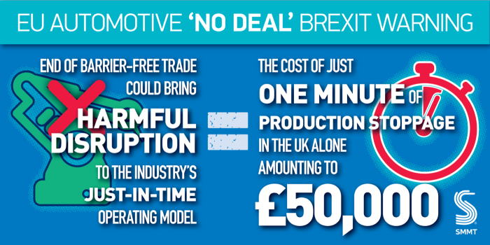 SMMT Brexit No Deal infographic, featured in Africa PORTS & SHIPS maritime news