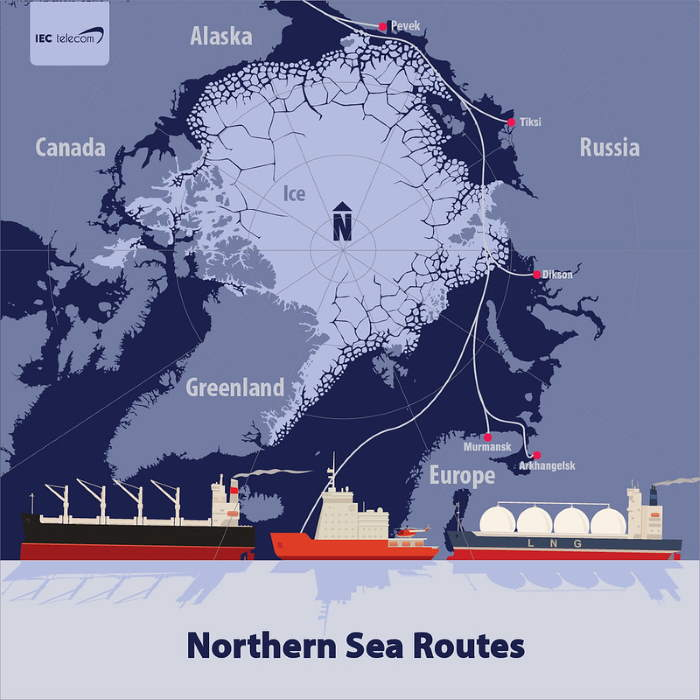 Northern Sea Route map, featured in Africa PORTS & SHIPS