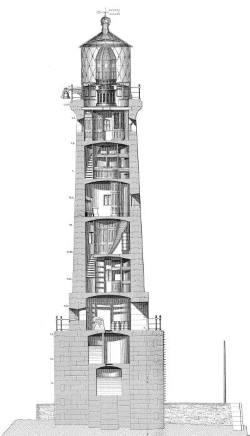 Great Basses Lighthouse, as built in 1872-1873. Illustration Copyright: Corporation of Trinity House, London ©, featured in Africa PORTS & SHIPS maritime news